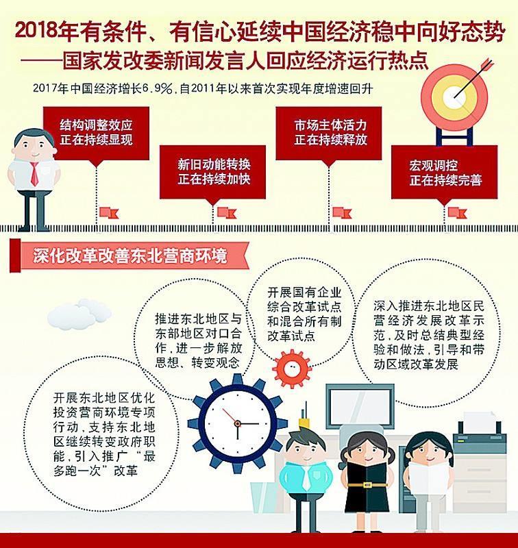 """""""两会预热"""":6组数据夯实中国工业经济高质量发展信心"""